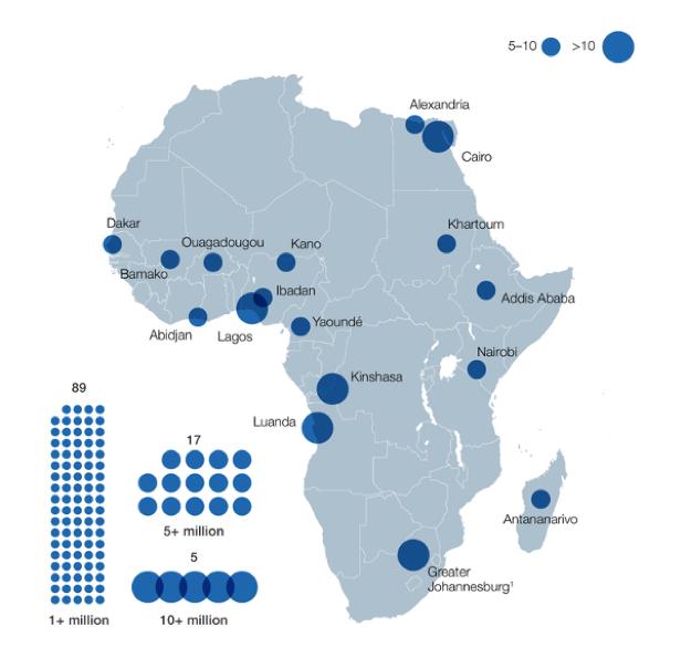 Deux grandes tendances à prendre en considération pour une stratégie de croissance long-terme en Afrique